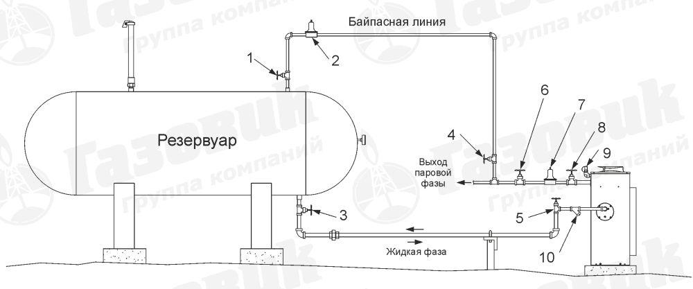 Регулятор давления 8.