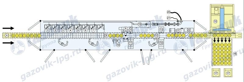 А-роликовый конвейер, В-цепной