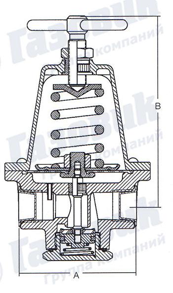 Схема регулятора высокого давления для промышленных нужд Rego 1580M.