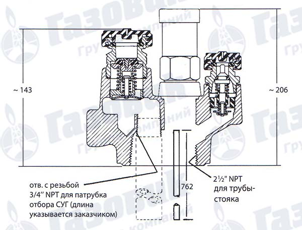 Схема клапанов Rego Multivalve