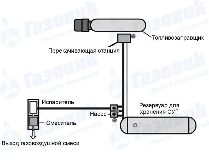 воздушный сетчатый фильтр