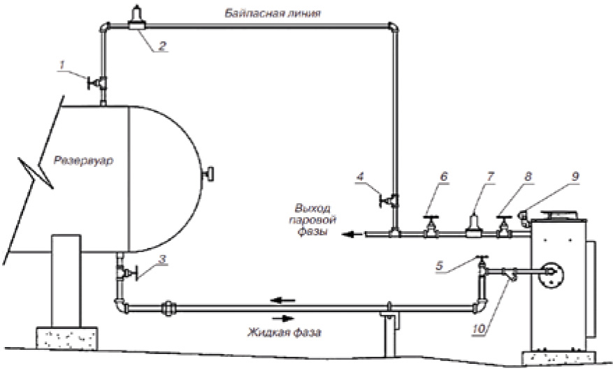 Техническая схема агзс