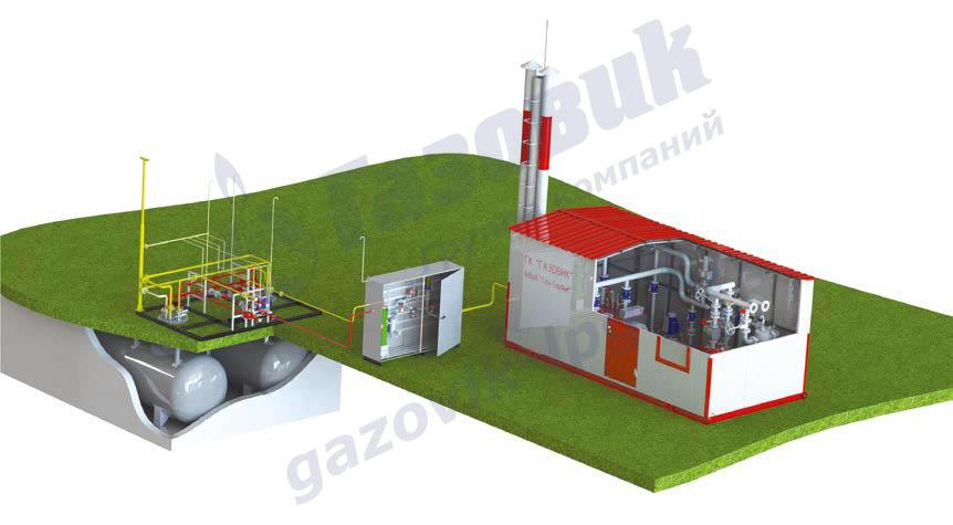 сжиженный газ в качестве резервного топлива для котельных